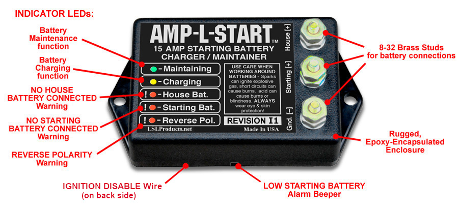 AMP-L-START Features