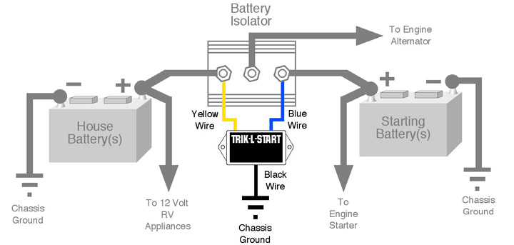 Isolator_Hookup2 ultra trik l start starting battery charger maintainer battery isolator wiring diagram at fashall.co